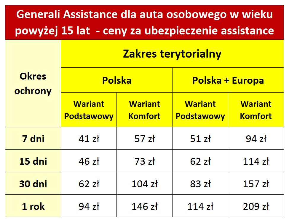 Generali assistance auto osobowe w wieku powyzej 15 lat ceny tabelka ok - Generali Assistance do 10% taniej