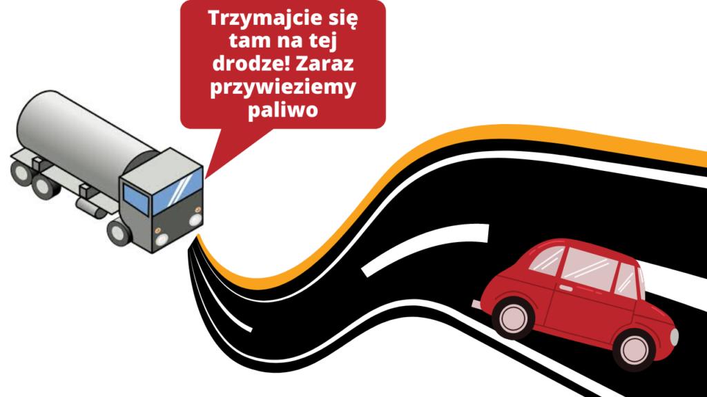 assistance na wakacje gwarantuje dowóz dolewki paliwa 1024x576 - Assistance na wakacje na 14 dni - holowanie i pomoc w razie kłopotów z autem na urlopie