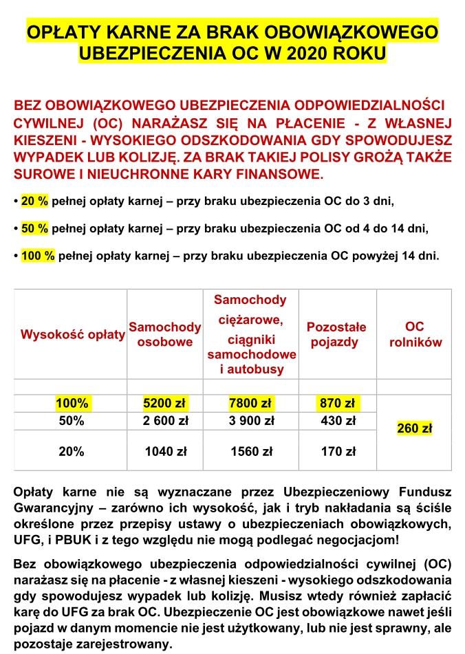 kary za brak oc 2020 ufg - Komunikat dla klientów w sprawie obsługi w czasie zagrożenia epidemicznego