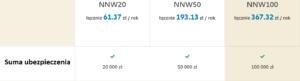 Ubezpieczenie jest tańsze gdy wprowadziliśmy kod zniżkowy strefannw.pl, a suma ubezpieczenia pozostała taka sama
