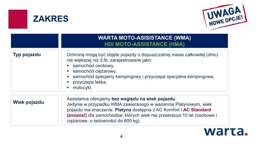 Warta Assistance dla kogo